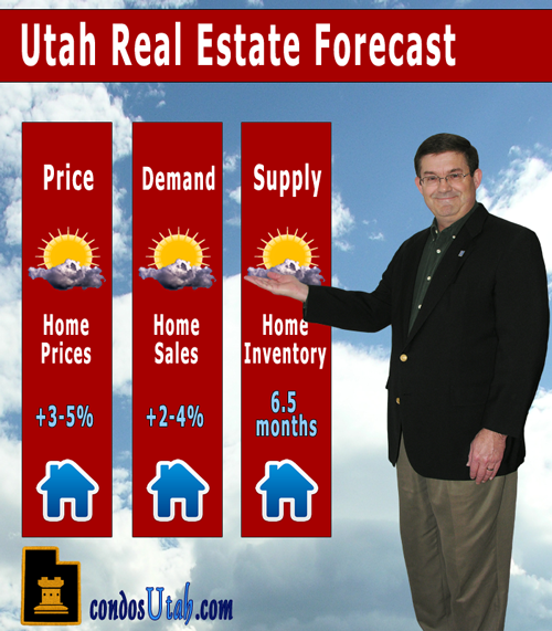 Utah Real Estate Forecast for 2014